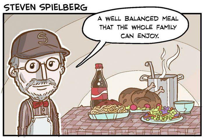 Steven Spielberg (Cheeklicious)