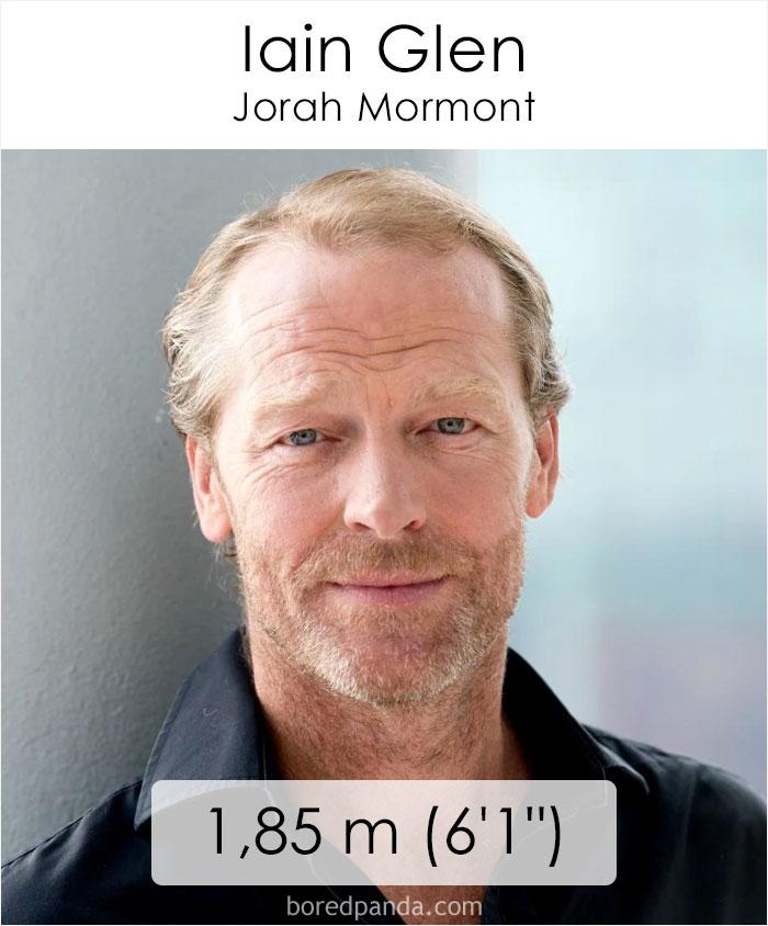 Iain Glen/Jorah Mormont (boredpanda.com)