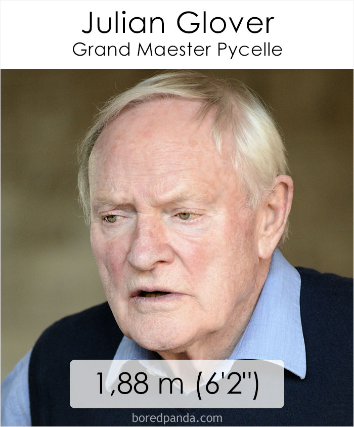 Julian Glover/Grand Maester Pycelle (boredpanda.com)