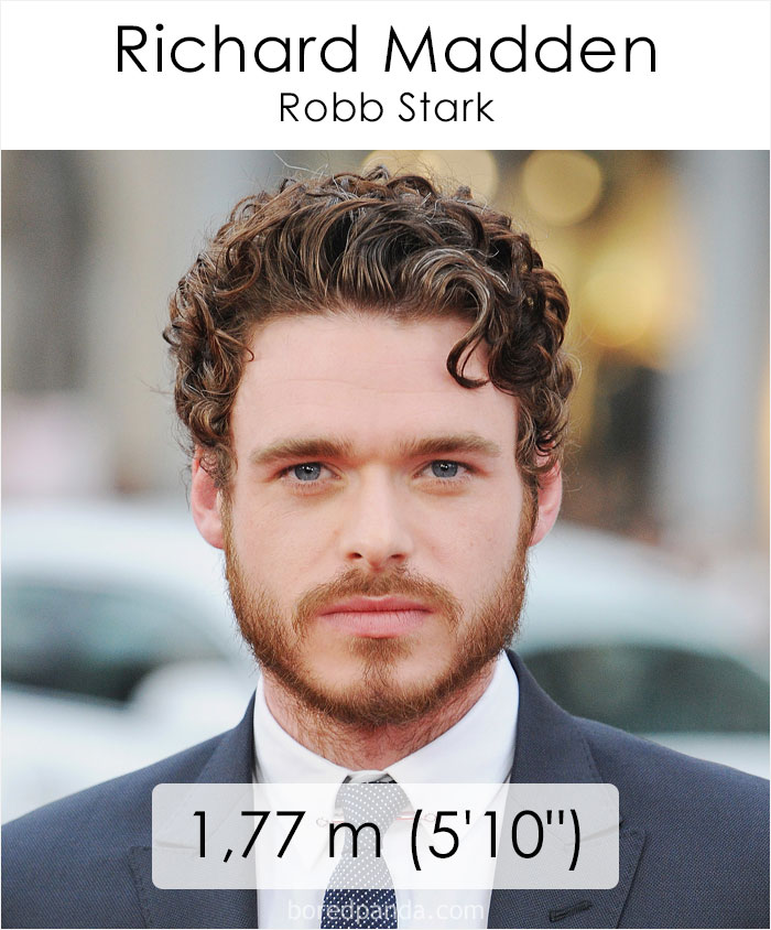 Richard Madden/Robb Stark (boredpanda.com)