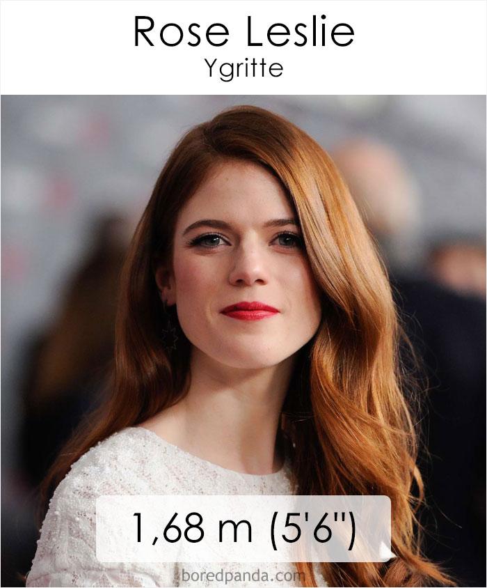 Rose Leslie/Ygritte (boredpanda.com)