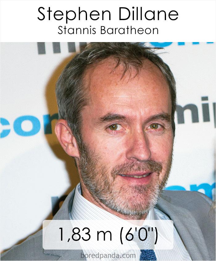 Stephen Dillane/Stannis Baratheon (boredpanda.com)