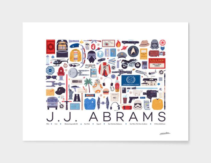 J.J. Abrams (Curioos)